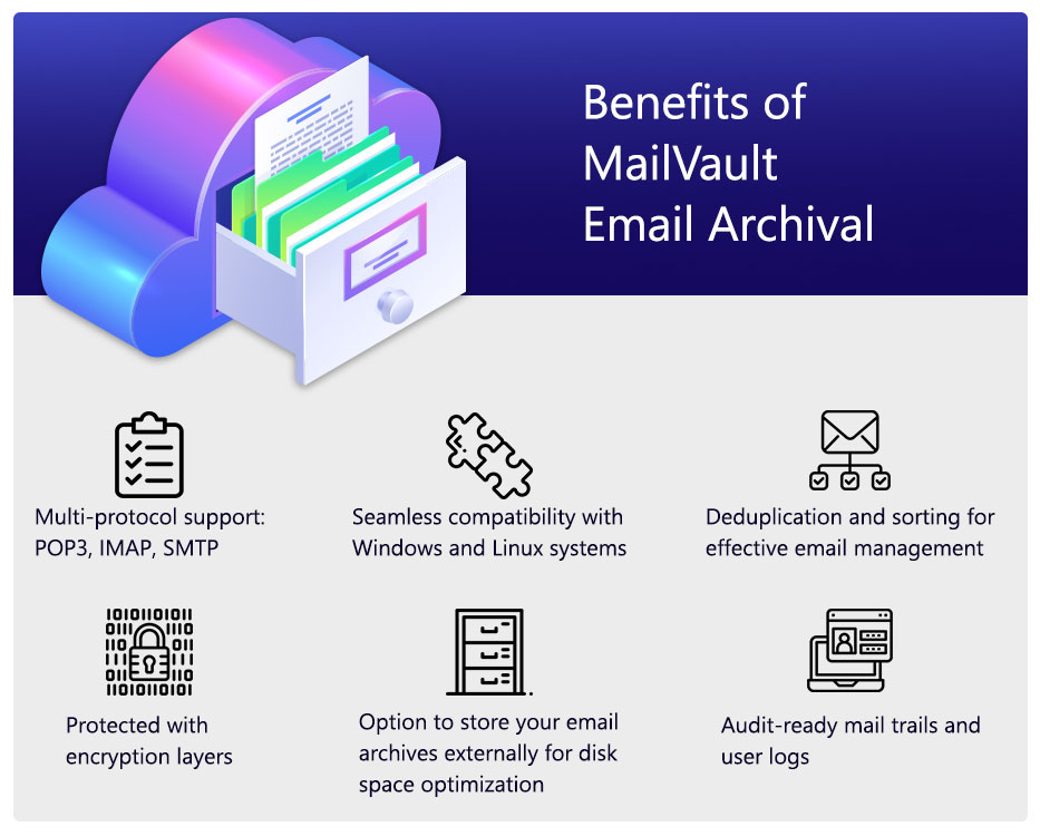 Benefits of MailVault Email Archival