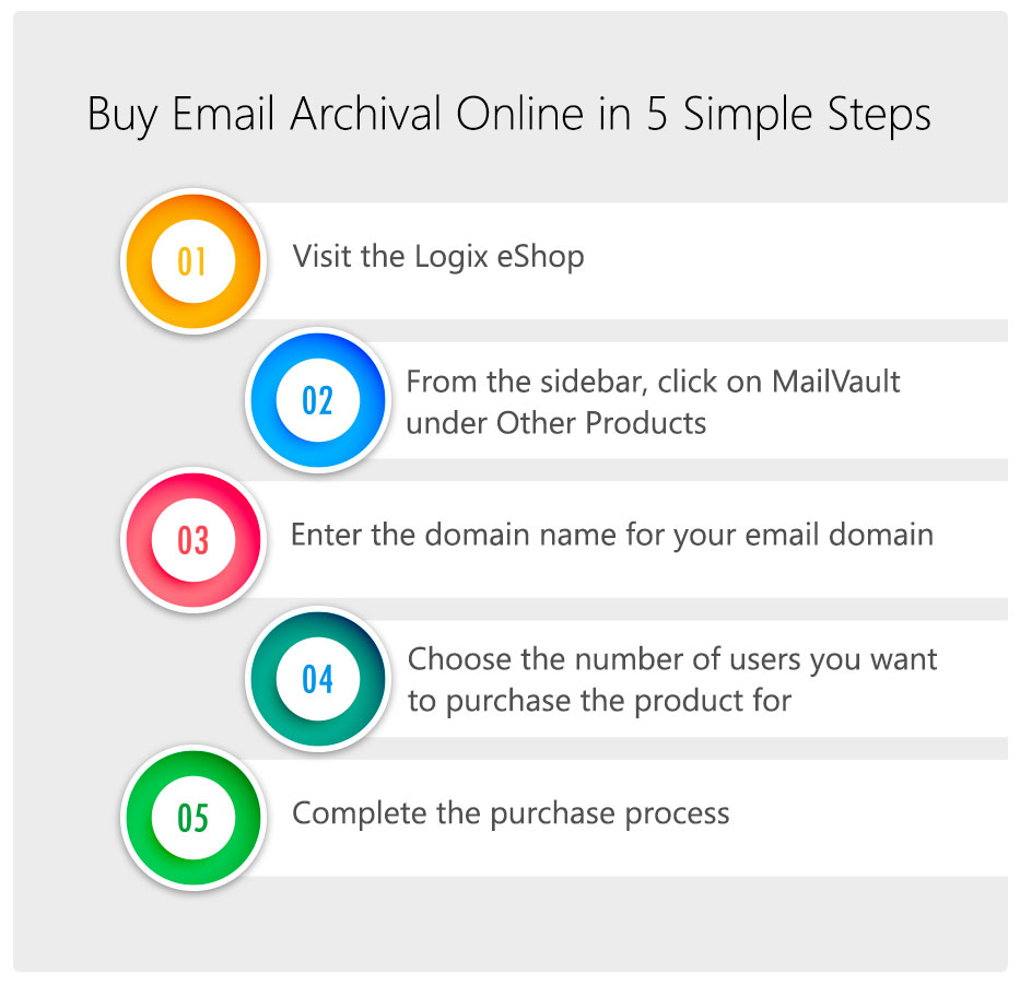 Buy Email Archival